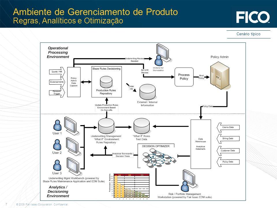 © 2009 Fair Isaac Corporation. Confidential. 7 Ambiente de Gerenciamento de Produto Regras, Analíticos e Otimização Cenário típico