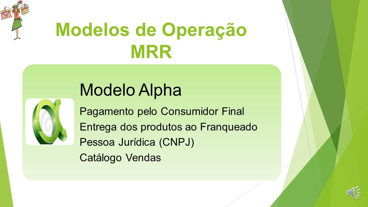 Como Participar do MRR Ella S/A Aquisição da Franquia: 1) R$ 300,00 pela licença de uso da marca e do software Catálogo Digital Ella S/A; 2) R$ 700,00