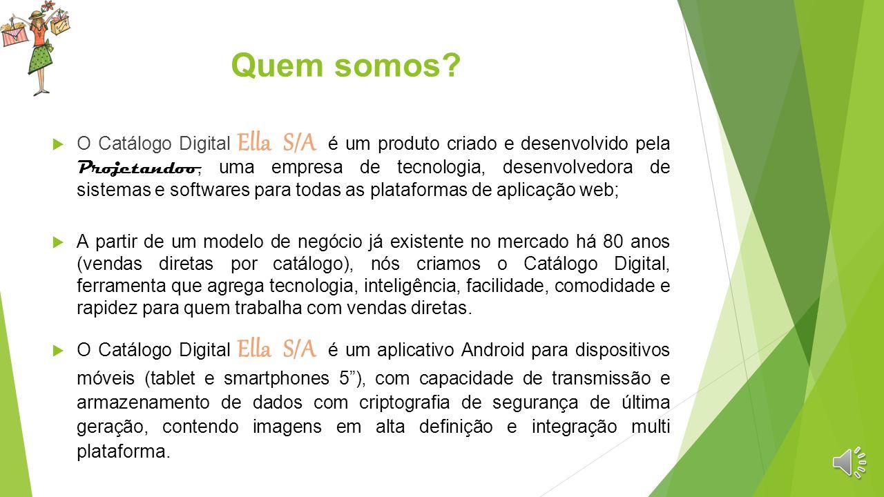 Catálogo Digital Ella S/A Apresentação Marketing de Rede de Relacionamento (MRR)