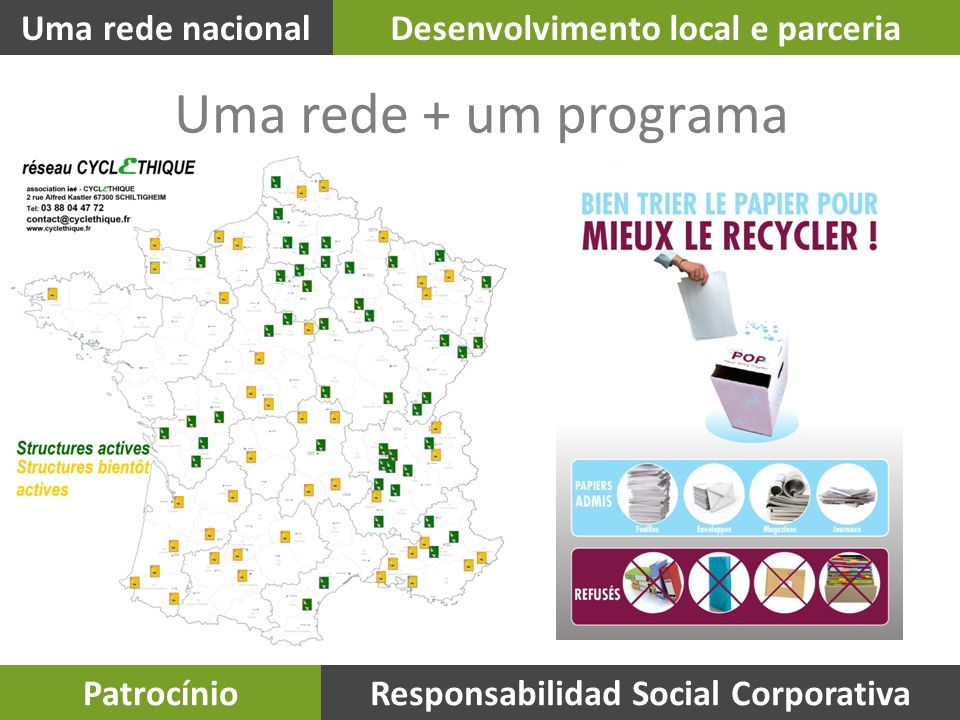 Uma rede nacionalDesenvolvimento local e parceria PatrocínioResponsabilidad Social Corporativa Uma rede + um programa