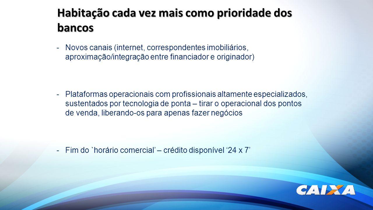 Habitação cada vez mais como prioridade dos bancos -Novos canais (internet, correspondentes imobiliários, aproximação/integração entre financiador e o