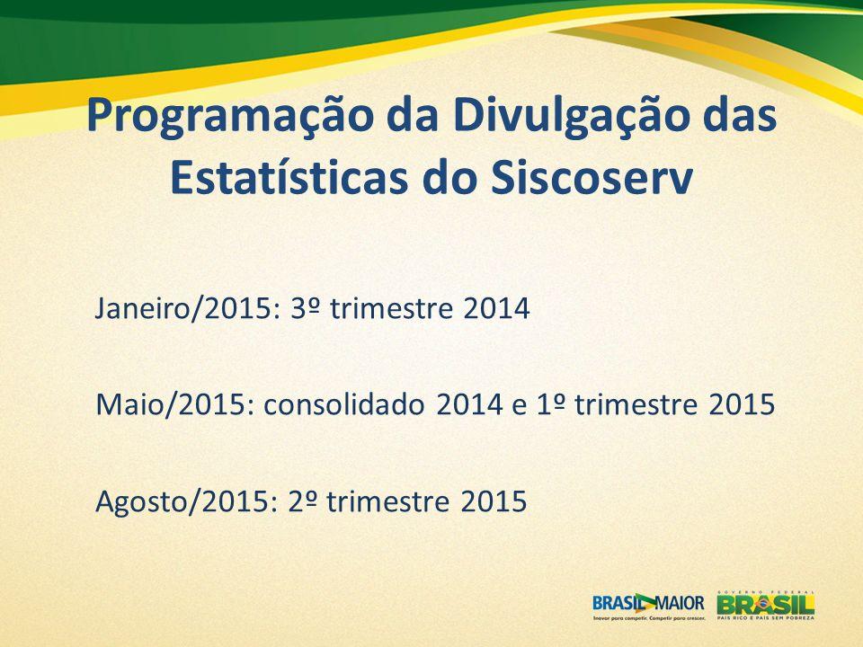 Programação da Divulgação das Estatísticas do Siscoserv Janeiro/2015: 3º trimestre 2014 Maio/2015: consolidado 2014 e 1º trimestre 2015 Agosto/2015: 2