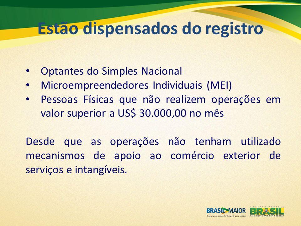 Optantes do Simples Nacional Microempreendedores Individuais (MEI) Pessoas Físicas que não realizem operações em valor superior a US$ 30.000,00 no mês