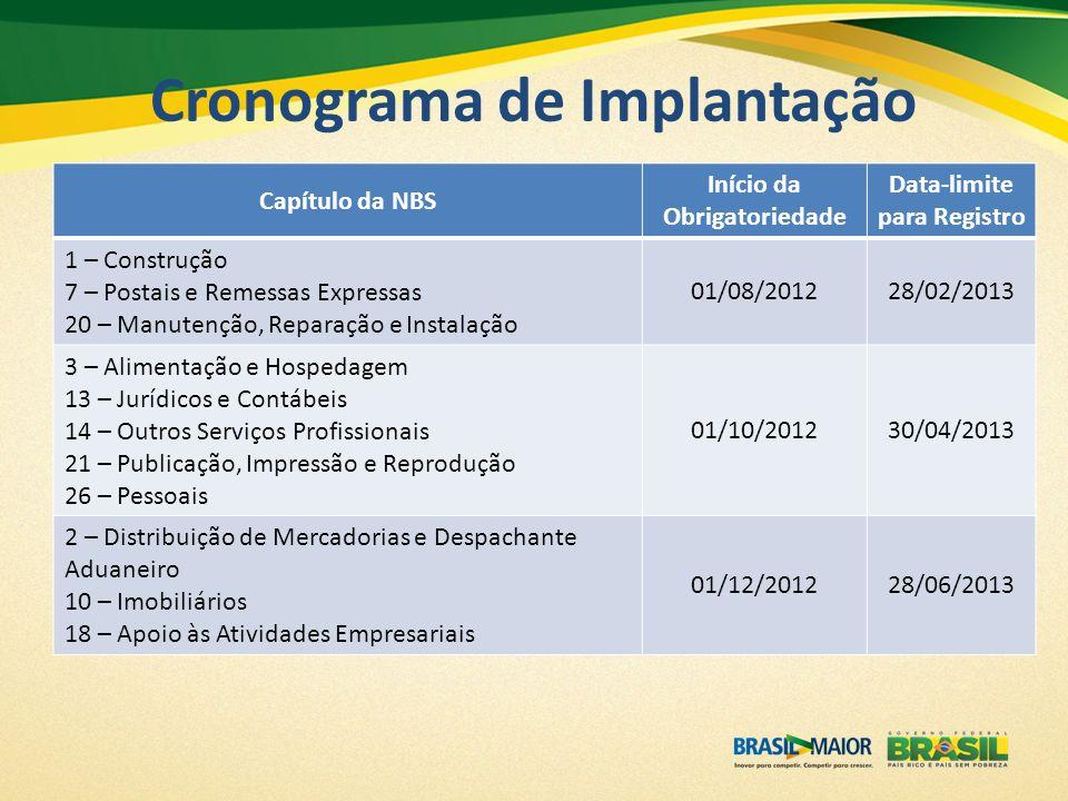 Cronograma de Implantação Capítulo da NBS Início da Obrigatoriedade Data-limite para Registro 1 – Construção 7 – Postais e Remessas Expressas 20 – Man