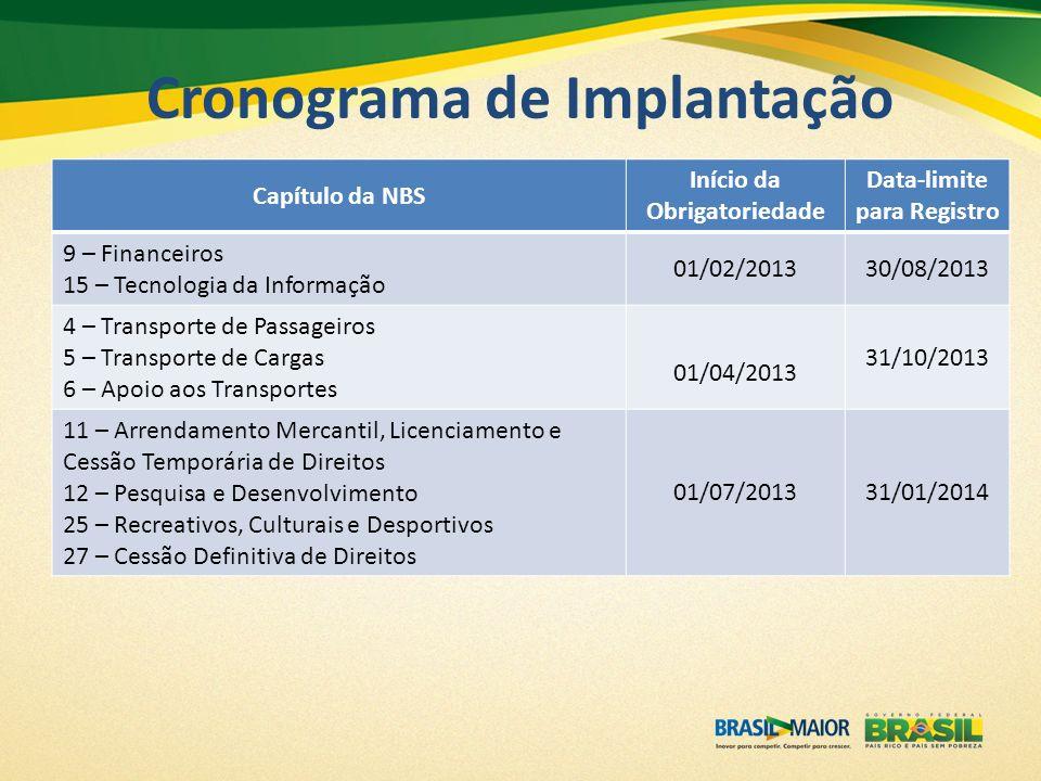 Cronograma de Implantação Capítulo da NBS Início da Obrigatoriedade Data-limite para Registro 9 – Financeiros 15 – Tecnologia da Informação 01/02/2013