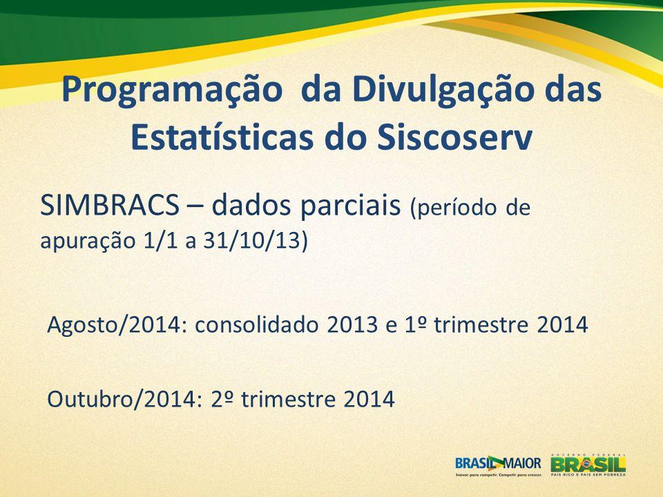 Programação da Divulgação das Estatísticas do Siscoserv SIMBRACS – dados parciais (período de apuração 1/1 a 31/10/13) Agosto/2014: consolidado 2013 e