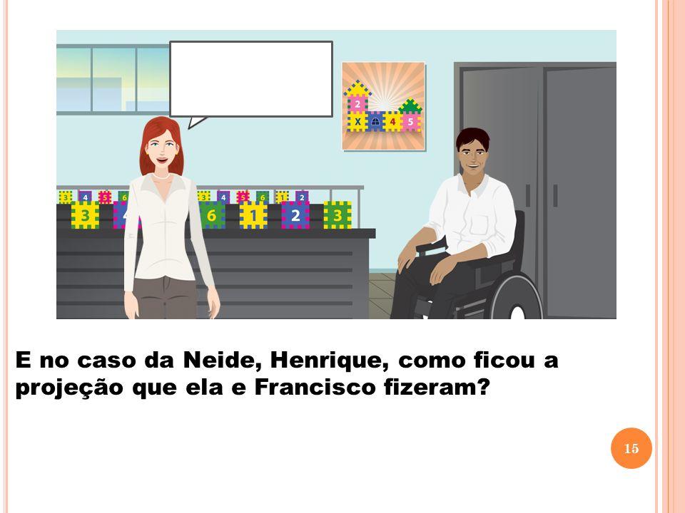 E no caso da Neide, Henrique, como ficou a projeção que ela e Francisco fizeram? 15