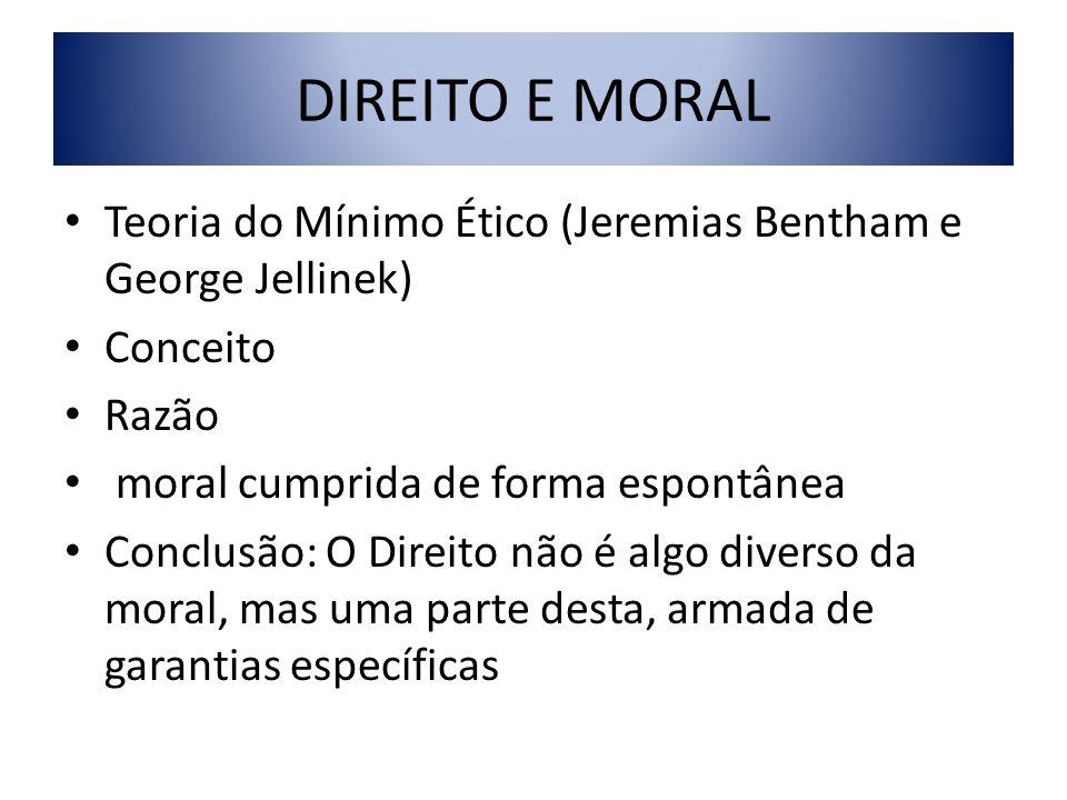 DIREITO E MORAL Teoria do Mínimo Ético (Jeremias Bentham e George Jellinek) Conceito Razão moral cumprida de forma espontânea Conclusão: O Direito não