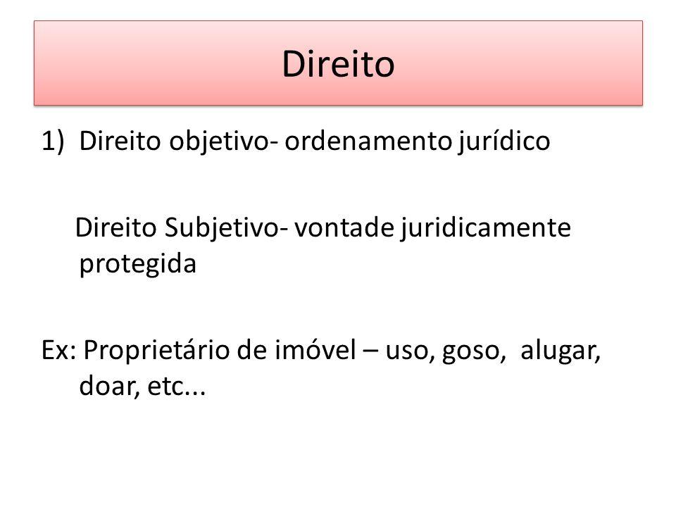 Direito 1)Direito objetivo- ordenamento jurídico Direito Subjetivo- vontade juridicamente protegida Ex: Proprietário de imóvel – uso, goso, alugar, do