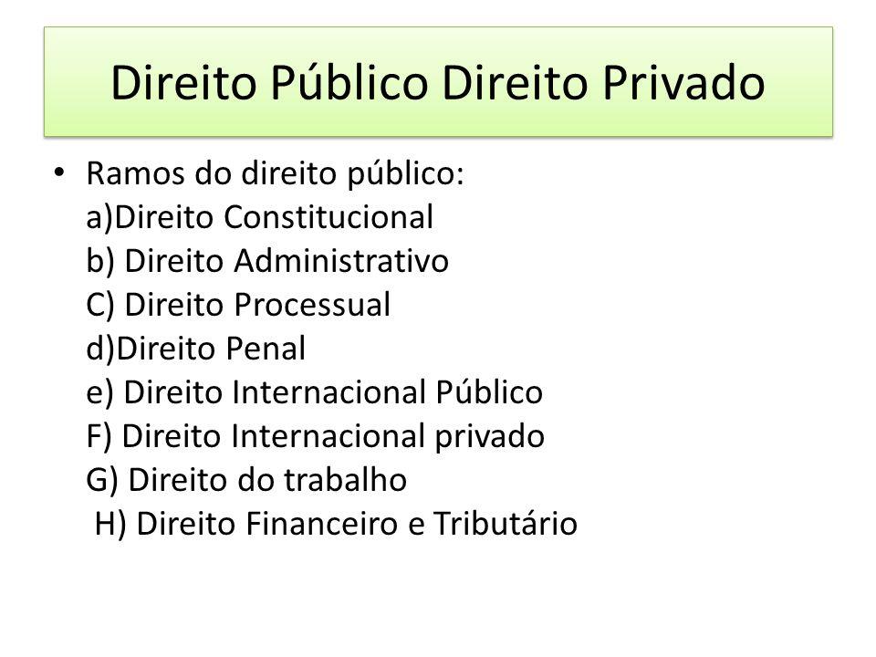 Direito Público Direito Privado Ramos do direito público: a)Direito Constitucional b) Direito Administrativo C) Direito Processual d)Direito Penal e)