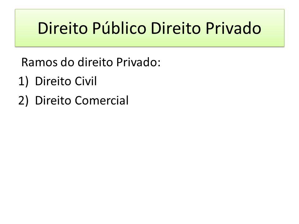 Direito Público Direito Privado Ramos do direito Privado: 1)Direito Civil 2)Direito Comercial