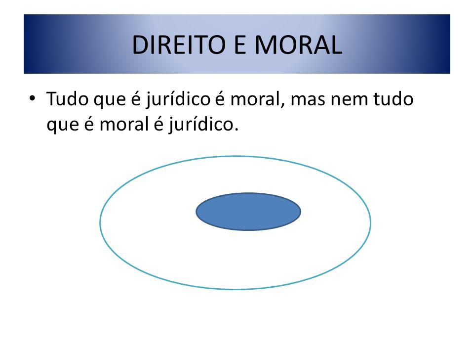 DIREITO E MORAL Tudo que é jurídico é moral, mas nem tudo que é moral é jurídico.