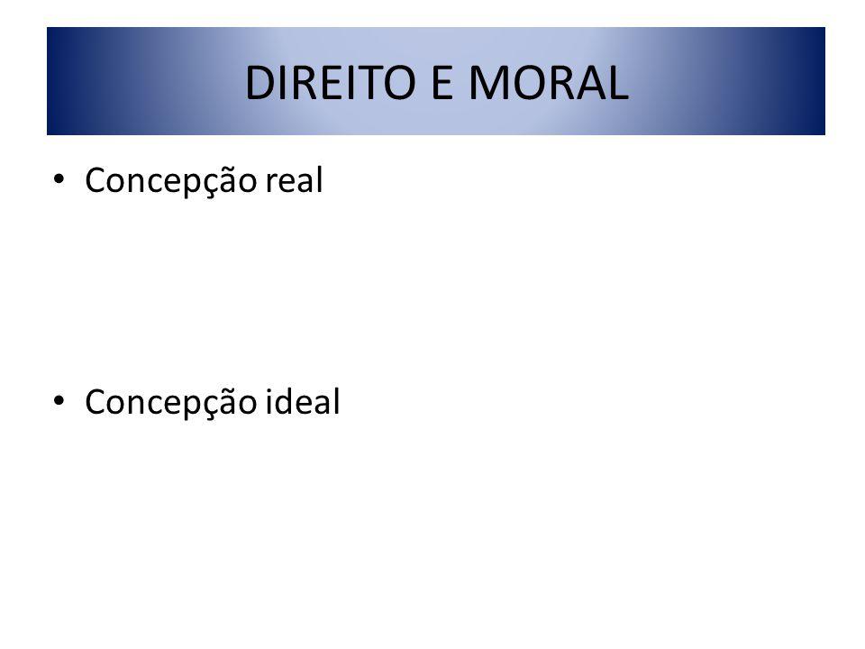 DIREITO E MORAL Concepção real Concepção ideal
