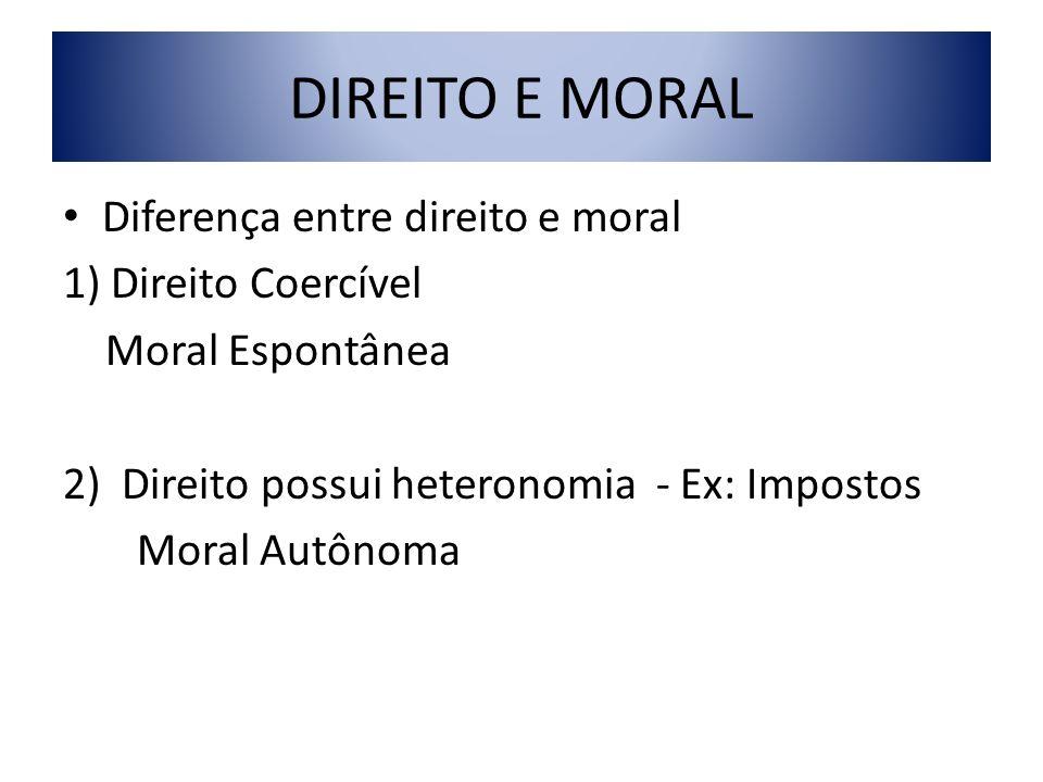 DIREITO E MORAL Diferença entre direito e moral 1) Direito Coercível Moral Espontânea 2)Direito possui heteronomia - Ex: Impostos Moral Autônoma
