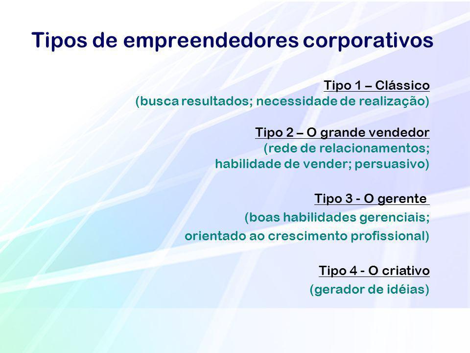 Tipos de empreendedores corporativos Tipo 1 – Clássico (busca resultados; necessidade de realização) Tipo 2 – O grande vendedor (rede de relacionament