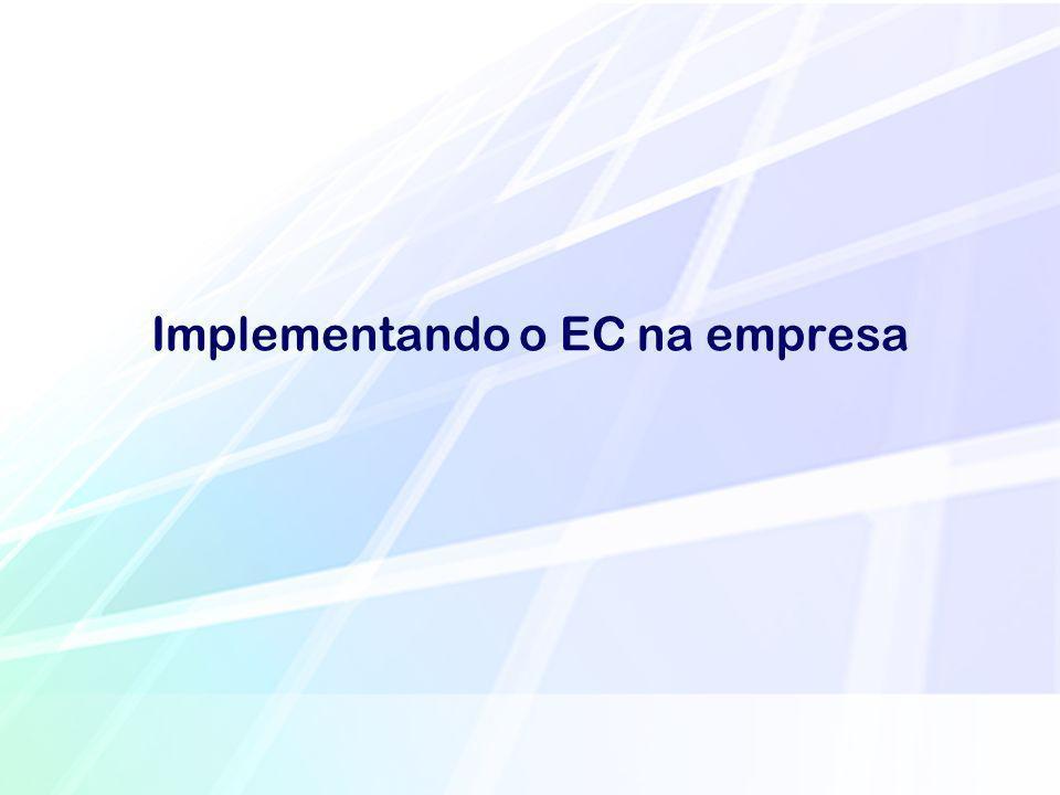 Implementando o EC na empresa