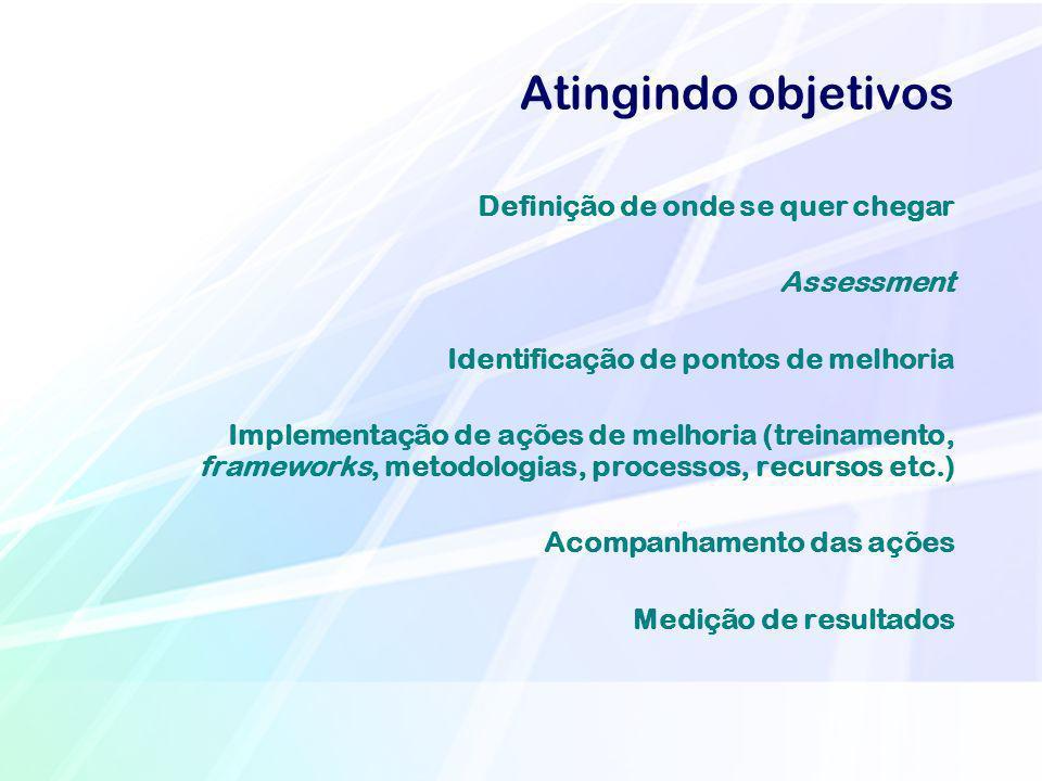 Atingindo objetivos Definição de onde se quer chegar Assessment Identificação de pontos de melhoria Implementação de ações de melhoria (treinamento, f