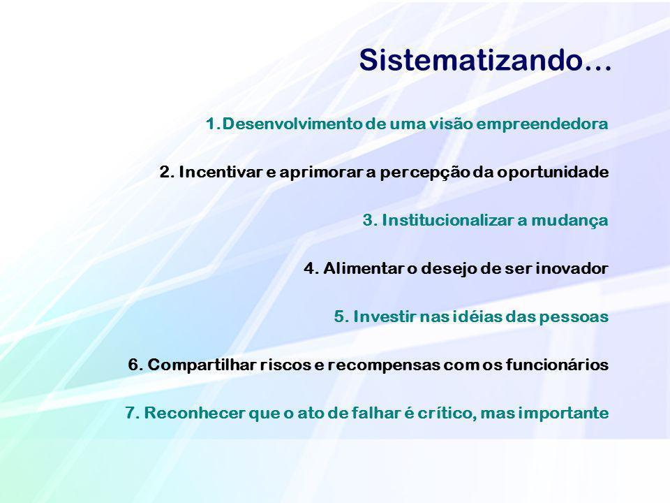 Sistematizando… 1.Desenvolvimento de uma visão empreendedora 2. Incentivar e aprimorar a percepção da oportunidade 3. Institucionalizar a mudança 4. A