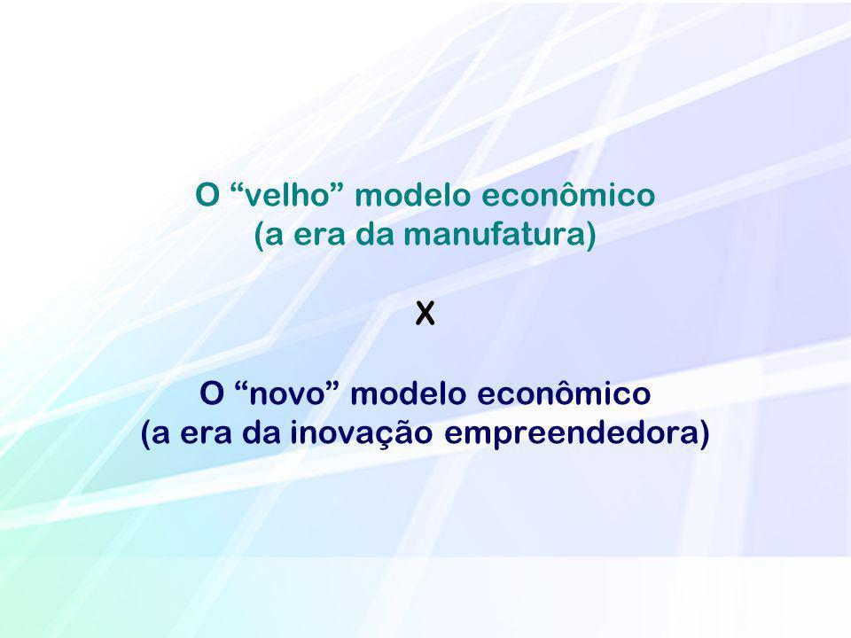 O velho modelo econômico (a era da manufatura) X O novo modelo econômico (a era da inovação empreendedora)