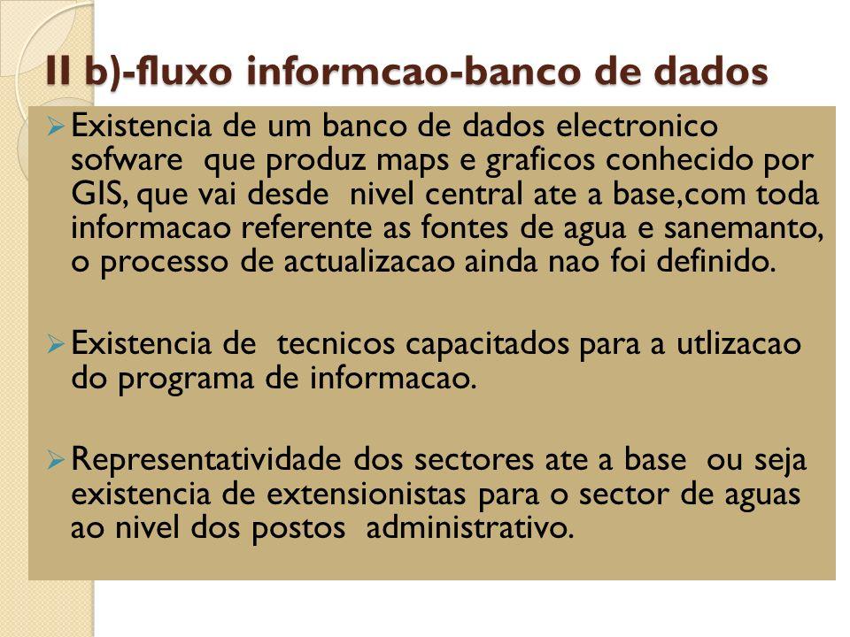 II b ) -fluxo informcao-banco de dados Existencia de um banco de dados electronico sofware que produz maps e graficos conhecido por GIS, que vai desde