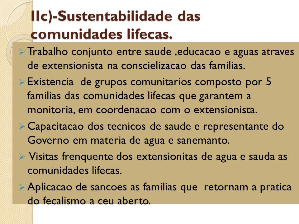 IIc ) -Sustentabilidade das comunidades lifecas. Trabalho conjunto entre saude,educacao e aguas atraves de extensionista na conscielizacao das familia