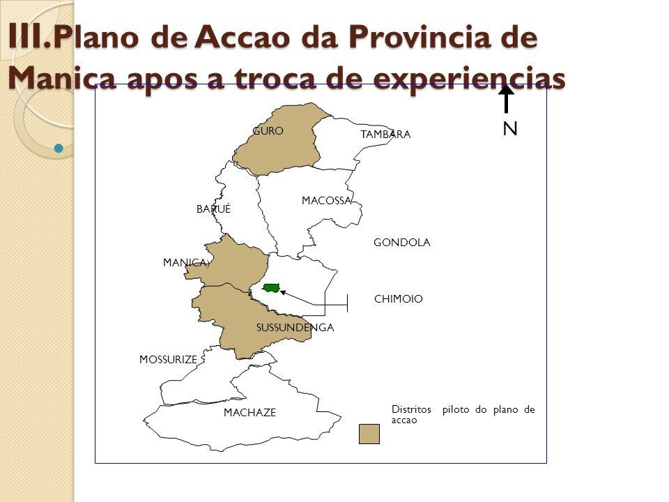 III-Plano de accao Manica TopicoProblemaAccao propostaEstrategia a usar Responsabilid ade Planificação e monitoria e avaliação Falta de uma planificação conjunto saúde, educação e aguas.