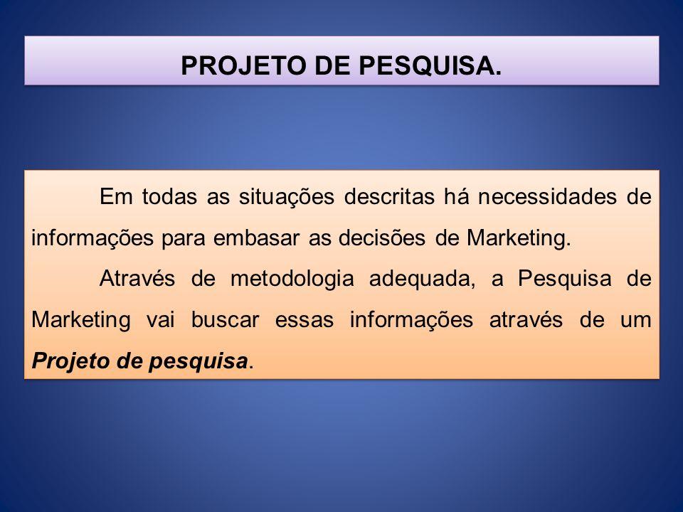 Em todas as situações descritas há necessidades de informações para embasar as decisões de Marketing. Através de metodologia adequada, a Pesquisa de M