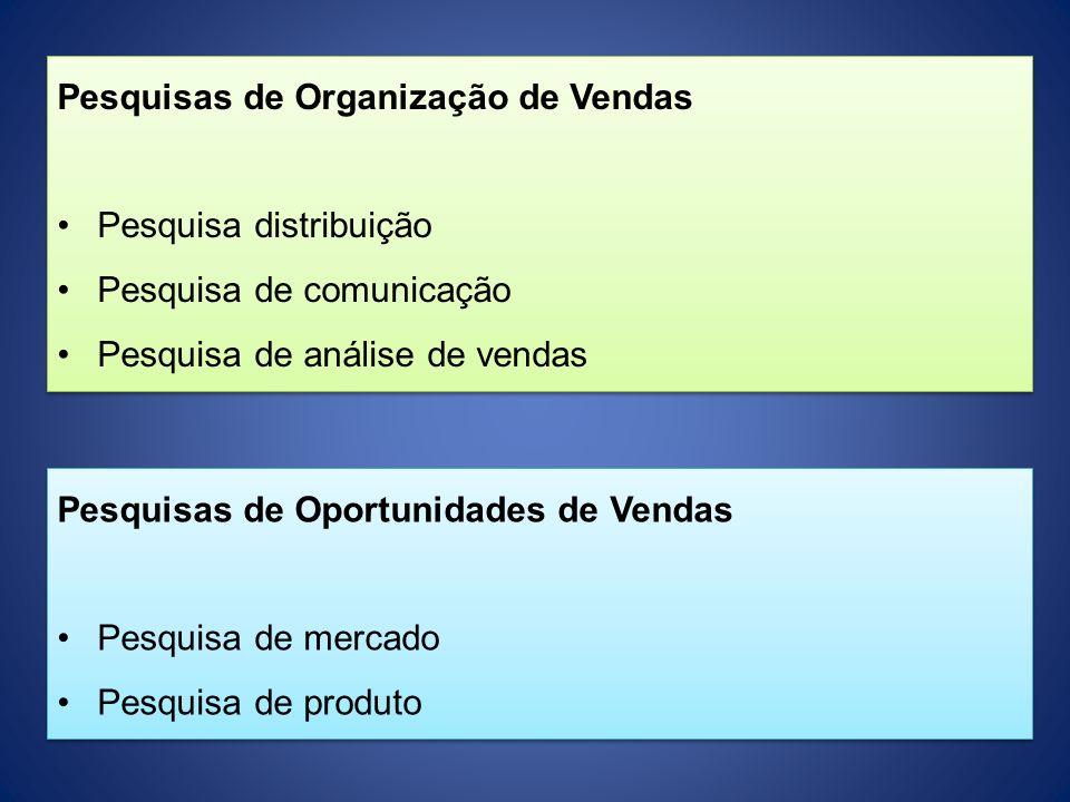 Pesquisas de Oportunidades de Vendas Pesquisa de mercado Pesquisa de produto Pesquisas de Oportunidades de Vendas Pesquisa de mercado Pesquisa de prod