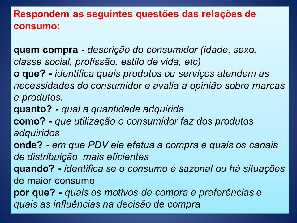 Respondem as seguintes questões das relações de consumo: quem compra - descrição do consumidor (idade, sexo, classe social, profissão, estilo de vida,