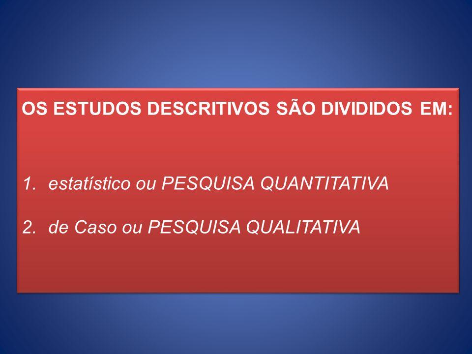 OS ESTUDOS DESCRITIVOS SÃO DIVIDIDOS EM: 1.estatístico ou PESQUISA QUANTITATIVA 2.de Caso ou PESQUISA QUALITATIVA OS ESTUDOS DESCRITIVOS SÃO DIVIDIDOS