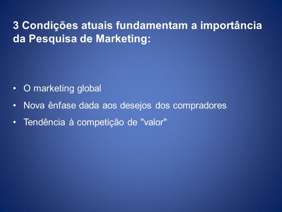 3 Condições atuais fundamentam a importância da Pesquisa de Marketing: O marketing global Nova ênfase dada aos desejos dos compradores Tendência à com
