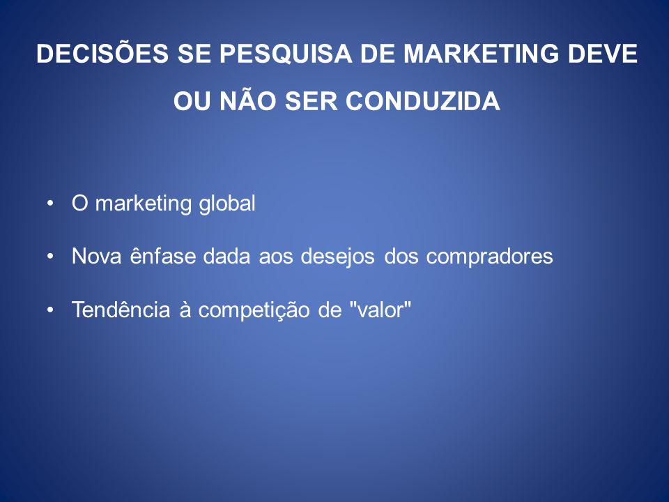 DECISÕES SE PESQUISA DE MARKETING DEVE OU NÃO SER CONDUZIDA O marketing global Nova ênfase dada aos desejos dos compradores Tendência à competição de