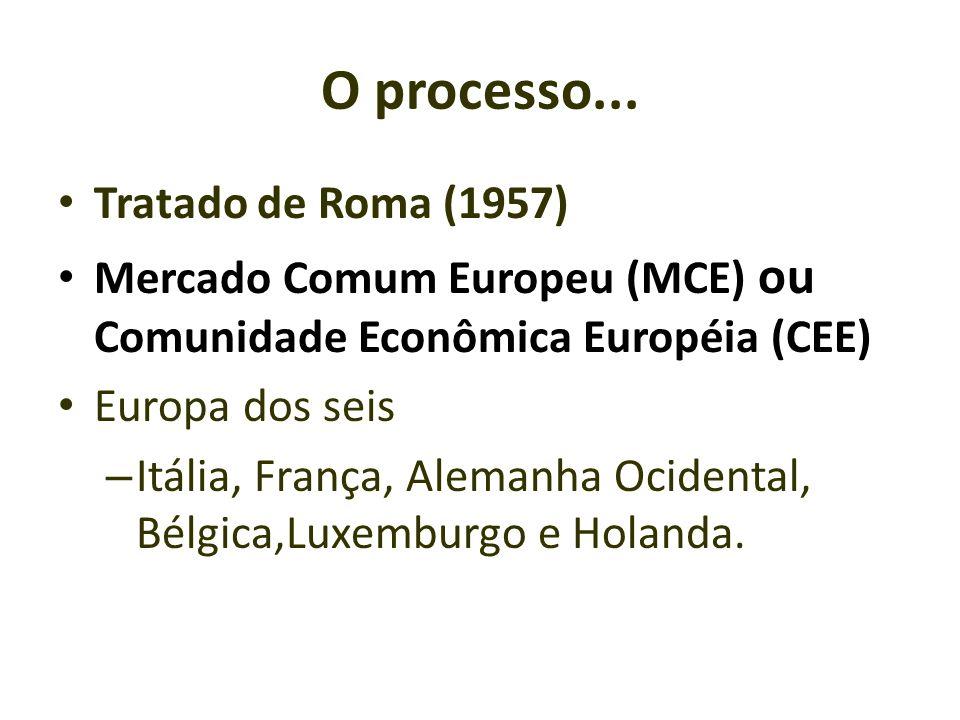 O processo... Tratado de Roma (1957) Mercado Comum Europeu (MCE) ou Comunidade Econômica Européia (CEE) Europa dos seis – Itália, França, Alemanha Oci