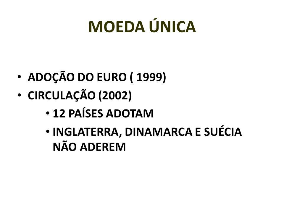 MOEDA ÚNICA ADOÇÃO DO EURO ( 1999) CIRCULAÇÃO (2002) 12 PAÍSES ADOTAM INGLATERRA, DINAMARCA E SUÉCIA NÃO ADEREM