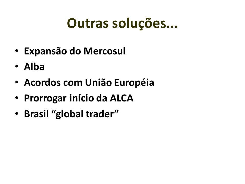 Outras soluções... Expansão do Mercosul Alba Acordos com União Européia Prorrogar início da ALCA Brasil global trader