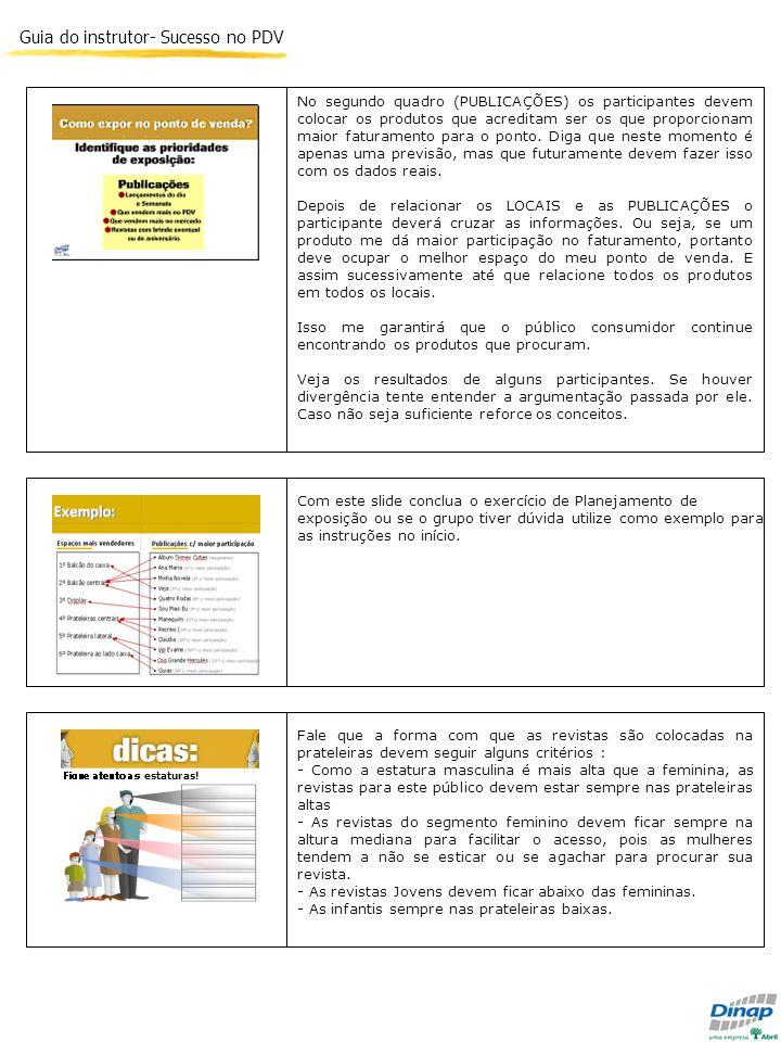 Guia do instrutor- Sucesso no PDV No segundo quadro (PUBLICAÇÕES) os participantes devem colocar os produtos que acreditam ser os que proporcionam mai