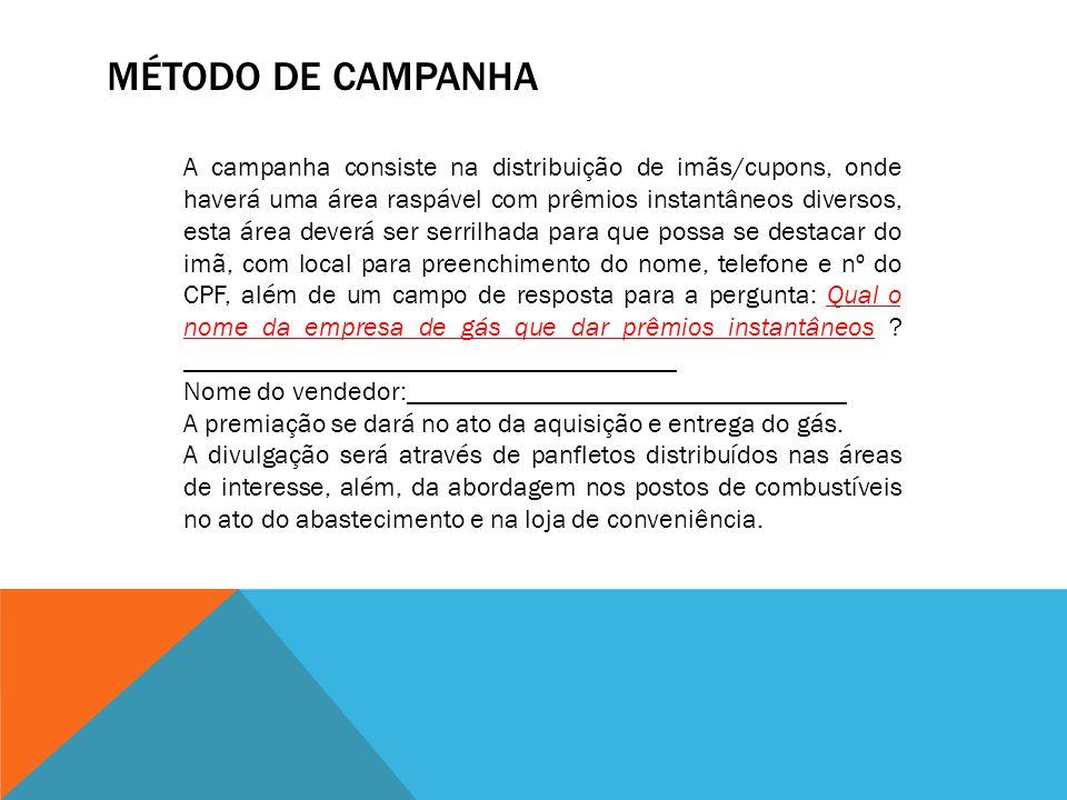 MÉTODO DE CAMPANHA A campanha consiste na distribuição de imãs/cupons, onde haverá uma área raspável com prêmios instantâneos diversos, esta área deve