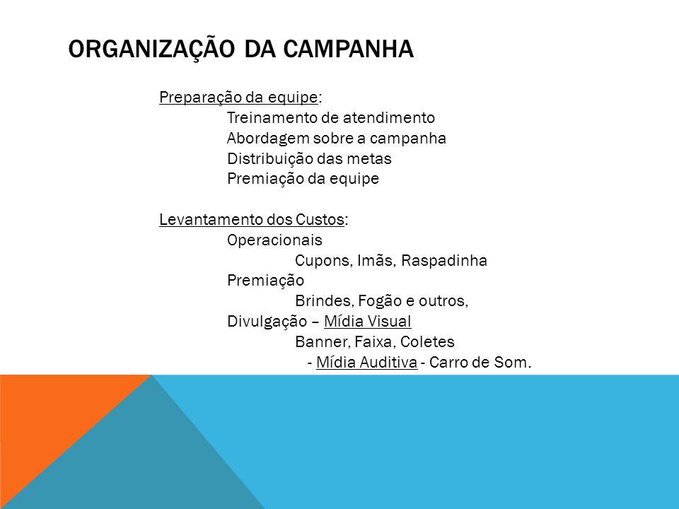 ORGANIZAÇÃO DA CAMPANHA Preparação da equipe: Treinamento de atendimento Abordagem sobre a campanha Distribuição das metas Premiação da equipe Levanta