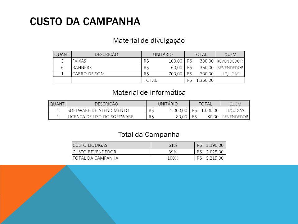 CUSTO DA CAMPANHA Total da Campanha Material de divulgação Material de informática