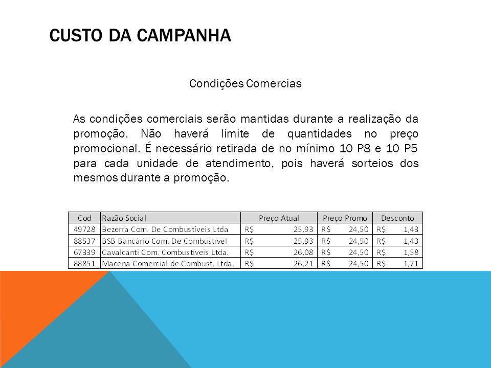 CUSTO DA CAMPANHA Condições Comercias As condições comerciais serão mantidas durante a realização da promoção. Não haverá limite de quantidades no pre