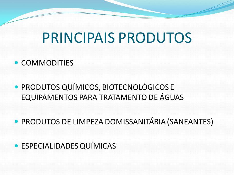 PRINCIPAIS PRODUTOS COMMODITIES PRODUTOS QUÍMICOS, BIOTECNOLÓGICOS E EQUIPAMENTOS PARA TRATAMENTO DE ÁGUAS PRODUTOS DE LIMPEZA DOMISSANITÁRIA (SANEANT