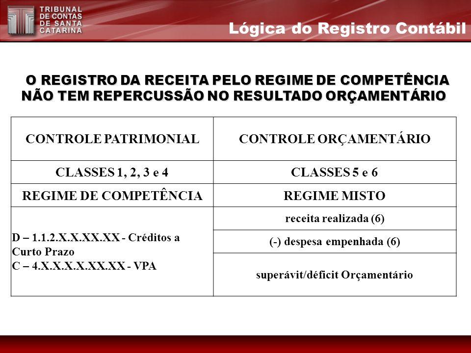 O REGISTRO DA RECEITA PELO REGIME DE COMPETÊNCIA NÃO TEM REPERCUSSÃO NO RESULTADO ORÇAMENTÁRIO O REGISTRO DA RECEITA PELO REGIME DE COMPETÊNCIA NÃO TE