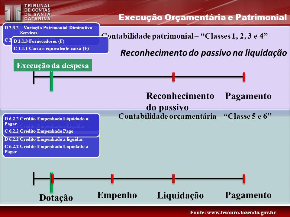 D 3.3.2 Variação Patrimonial Diminutiva - Serviços C 2.1.3 Fornecedores (F) Reconhecimento do passivo na liquidação Contabilidade patrimonial – Classe