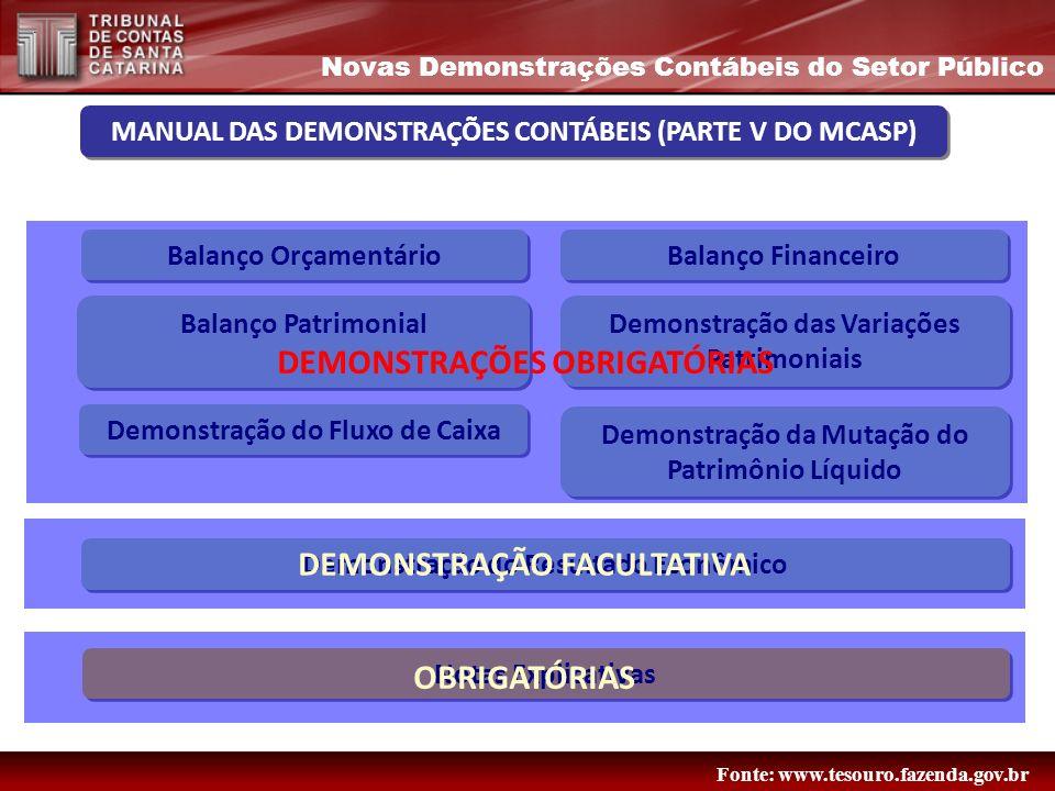 Notas Explicativas Novas Demonstrações Contábeis do Setor Público MANUAL DAS DEMONSTRAÇÕES CONTÁBEIS (PARTE V DO MCASP) Balanço Orçamentário Balanço F