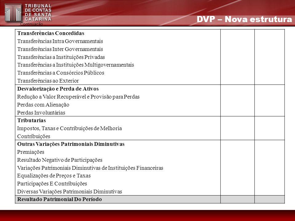 DVP – Nova estrutura Transferências Concedidas Transferências Intra Governamentais Transferências Inter Governamentais Transferências a Instituições P