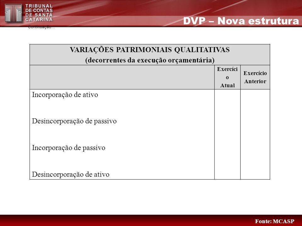 DVP – Nova estrutura Continuação... VARIAÇÕES PATRIMONIAIS QUALITATIVAS (decorrentes da execução orçamentária) Exercíci o Atual Exercício Anterior Inc