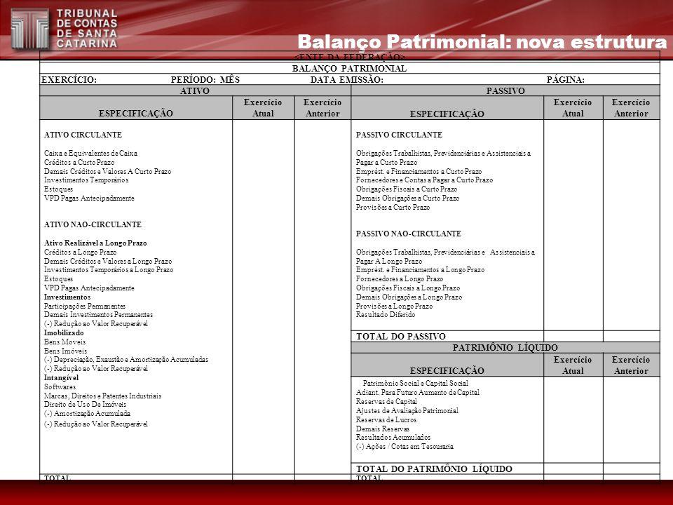 Balanço Patrimonial: nova estrutura BALANÇO PATRIMONIAL EXERCÍCIO: PERÍODO: MÊS DATA EMISSÃO: PÁGINA: ATIVOPASSIVO ESPECIFICAÇÃO Exercício Atual Exerc