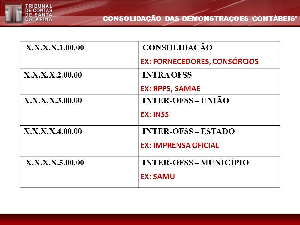 X.X.X.X.1.00.00 CONSOLIDAÇÃO EX: FORNECEDORES, CONSÓRCIOS X.X.X.X.2.00.00 INTRA OFSS EX: RPPS, SAMAE X.X.X.X.3.00.00 INTER-OFSS – UNIÃO EX: INSS X.X.X