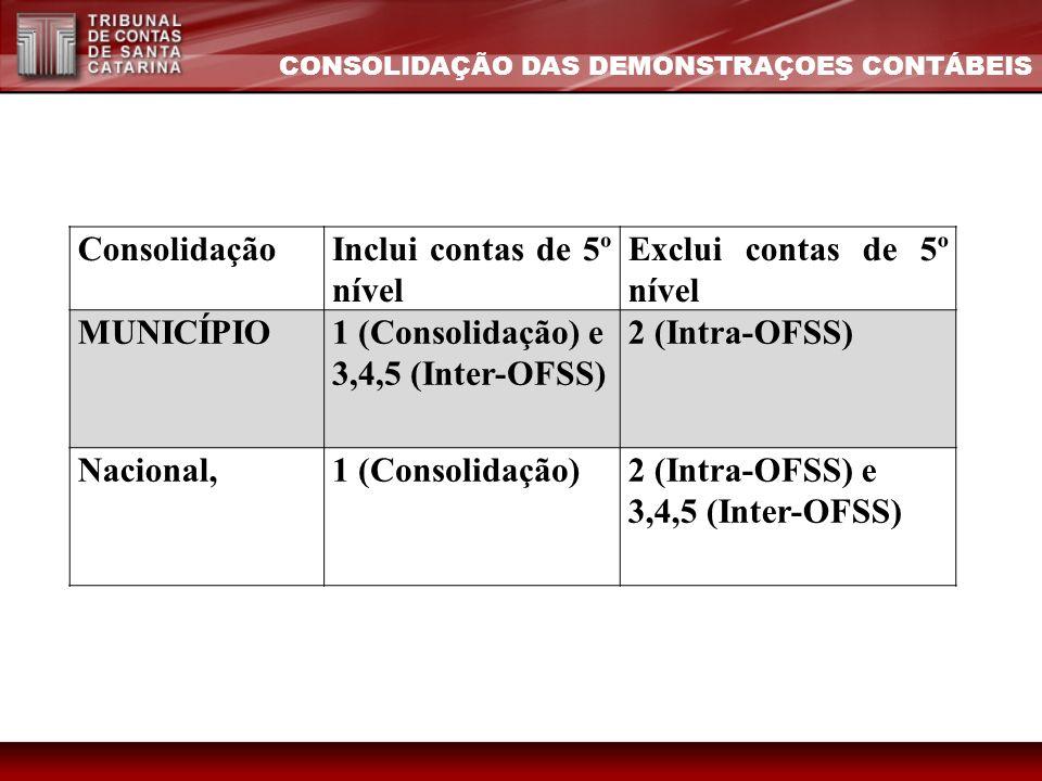 ConsolidaçãoInclui contas de 5º nível Exclui contas de 5º nível MUNICÍPIO1 (Consolidação) e 3,4,5 (Inter-OFSS) 2 (Intra-OFSS) Nacional,1 (Consolidação