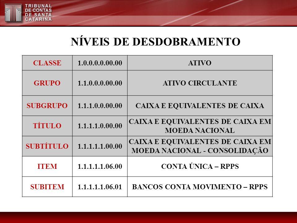 NÍVEIS DE DESDOBRAMENTO CLASSE1.0.0.0.0.00.00ATIVO GRUPO1.1.0.0.0.00.00ATIVO CIRCULANTE SUBGRUPO1.1.1.0.0.00.00CAIXA E EQUIVALENTES DE CAIXA TÍTULO1.1